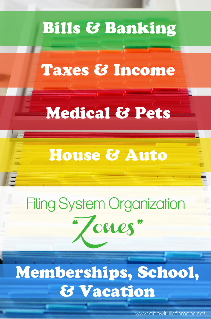 filing system All companies, foreign and domestic, are required to file registration statements, periodic reports, and other forms electronically through edgar.