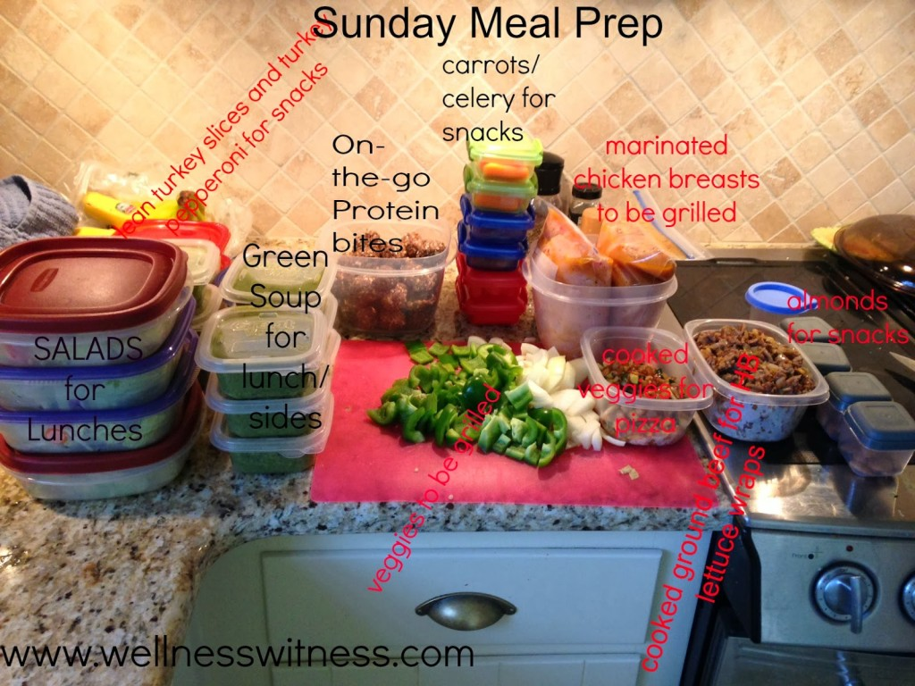 how to get into habit of meal prepping